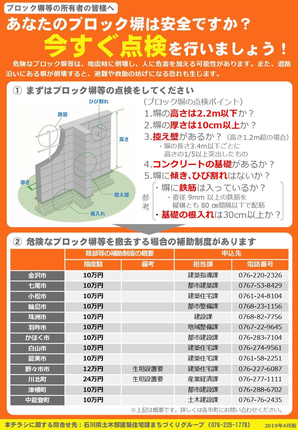 【ブロック塀に関する安全点検、補助金制度のご案内】